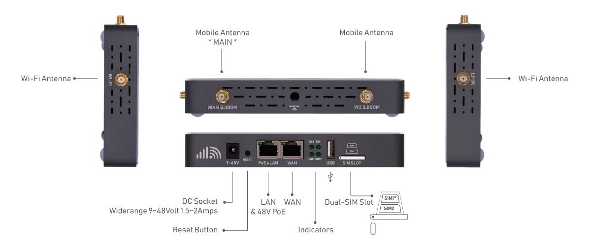 Broadband 4G Modem WiFi Router Interface and Connection