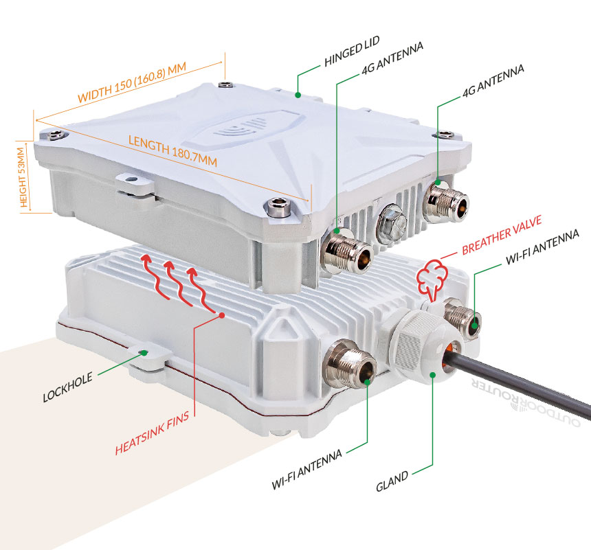 2021 New Waterproof Enclosure Interfaces with Breather and Heatsink